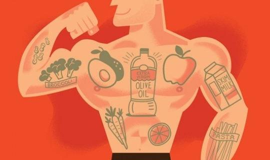 Планирование и рацион питания