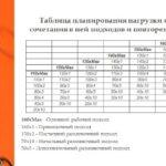 Система СЭПТ 5