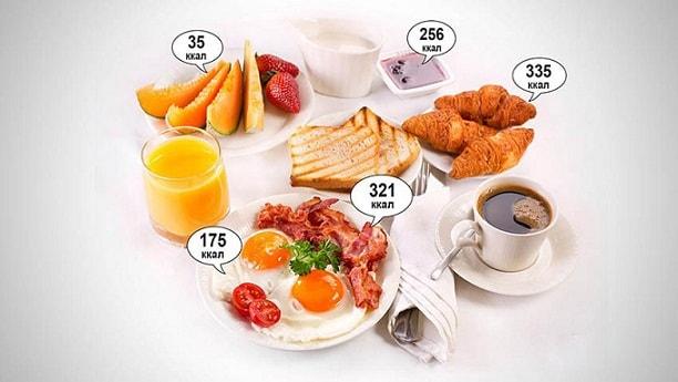 Как правильно считать приём потребления калорий